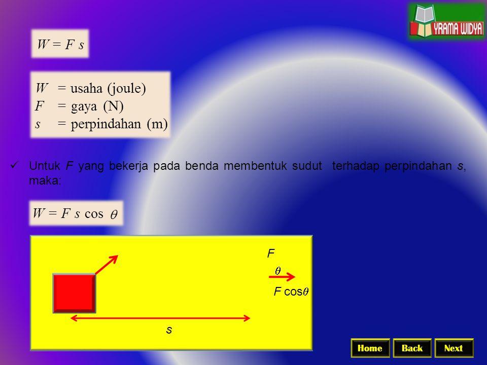 BackNextHome  Untuk F yang bekerja pada benda membentuk sudut terhadap perpindahan s, maka: s F  F cos 