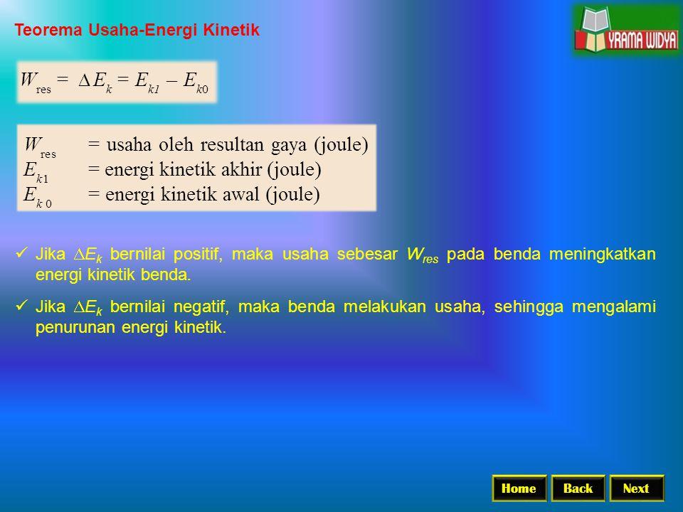 Teorema Usaha-Energi Kinetik  Jika  E k bernilai positif, maka usaha sebesar W res pada benda meningkatkan energi kinetik benda.  Jika  E k bernil