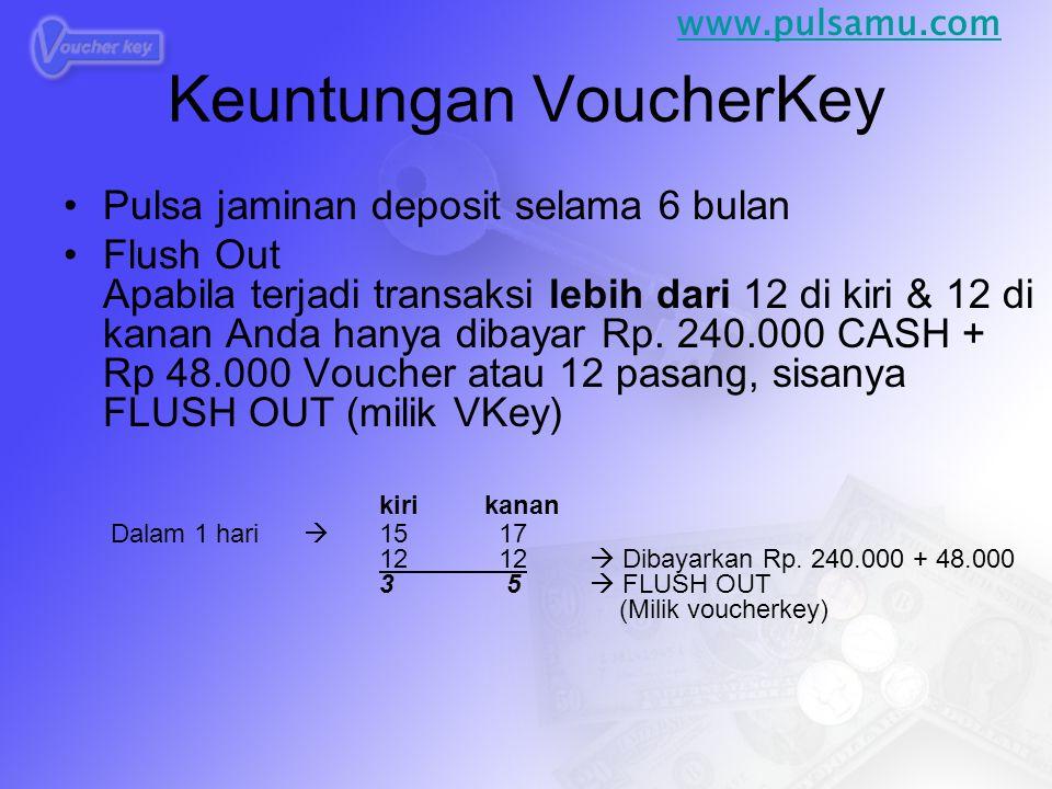 Keuntungan VoucherKey •Pulsa jaminan deposit selama 6 bulan •Flush Out Apabila terjadi transaksi lebih dari 12 di kiri & 12 di kanan Anda hanya dibayar Rp.