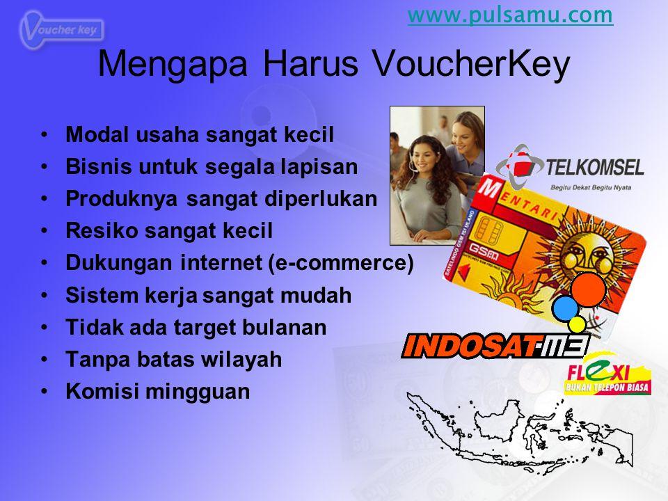 Cara meraih kebebasan finansial melalui program VKey Membeli PULSA DEPOSIT VoucherKey Seharga Rp.