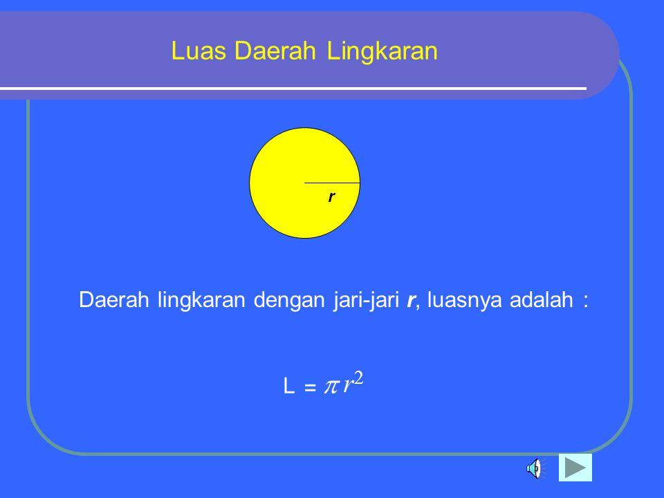Luasnya sama Rumus Luas Daerah Lingkaran Luas daerah lingkaran = Luas daerah segitiga = π x r x r = πr 2 x alas x tinggi = x keliling lingkaran x 4 x