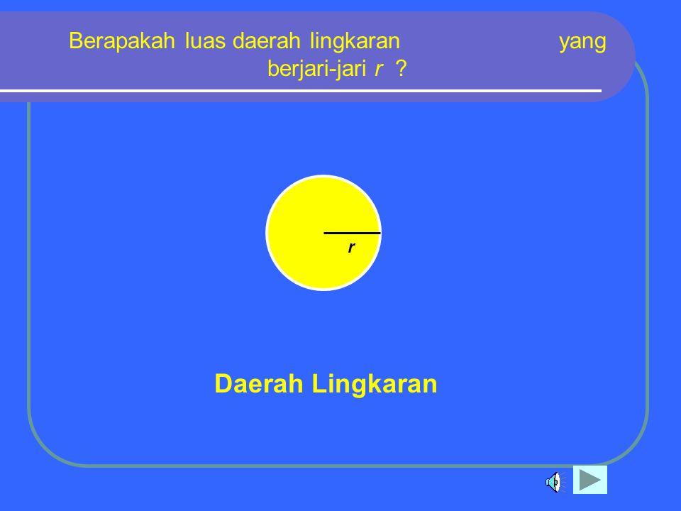 Berapakah luas daerah lingkaran yang berjari-jari r ? r Daerah Lingkaran