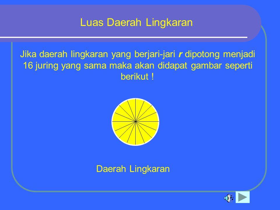 Luas Daerah Lingkaran Daerah Lingkaran Jika daerah lingkaran yang berjari-jari r dipotong menjadi 16 juring yang sama maka akan didapat gambar seperti berikut !