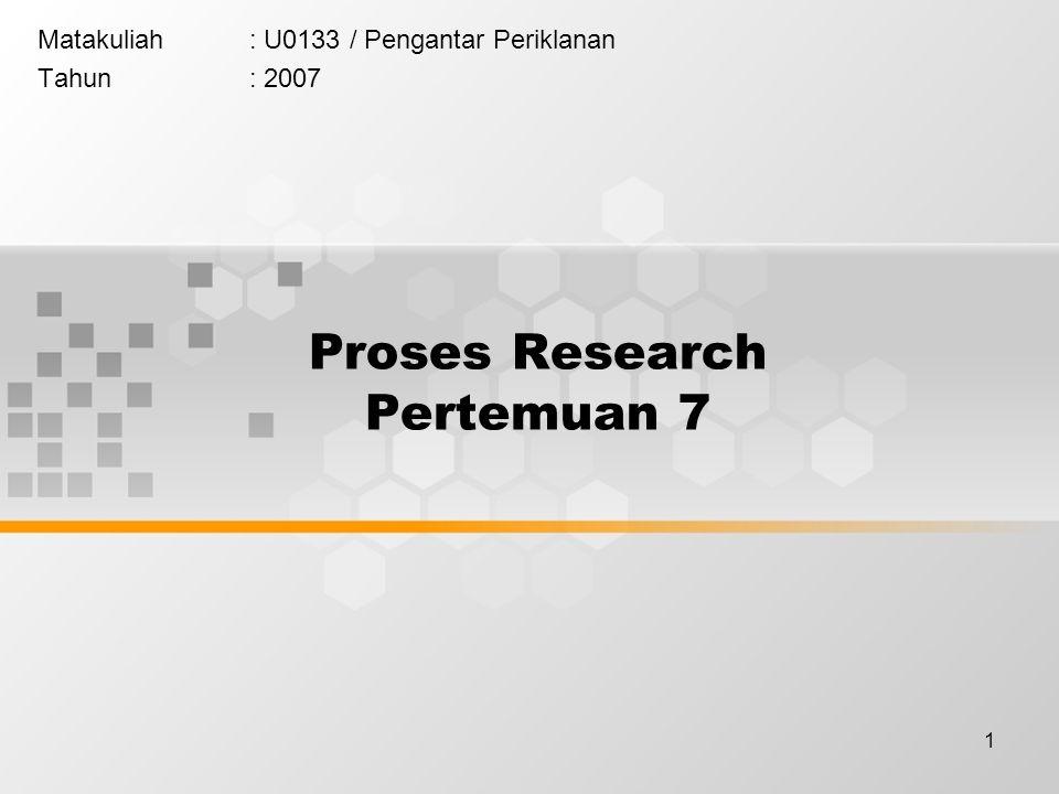 1 Proses Research Pertemuan 7 Matakuliah: U0133 / Pengantar Periklanan Tahun: 2007