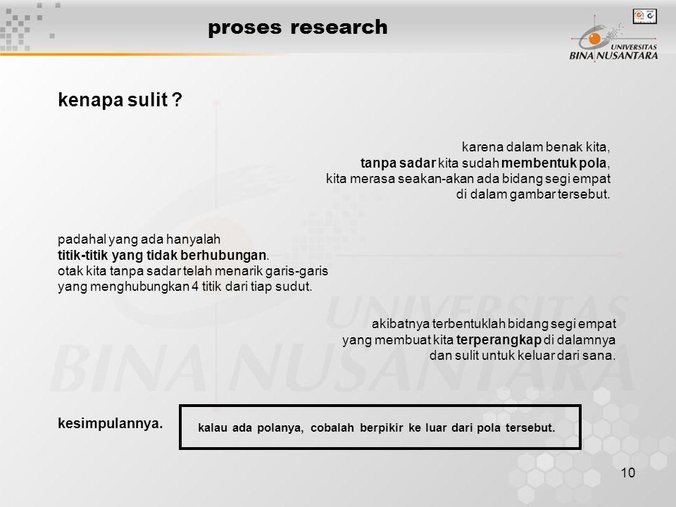 10 proses research kenapa sulit ? karena dalam benak kita, tanpa sadar kita sudah membentuk pola, kita merasa seakan-akan ada bidang segi empat di dal