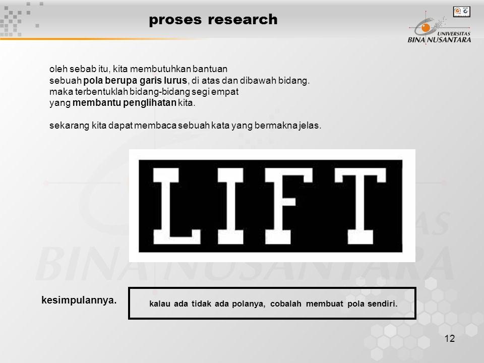 12 proses research oleh sebab itu, kita membutuhkan bantuan sebuah pola berupa garis lurus, di atas dan dibawah bidang.