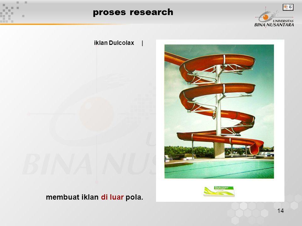 14 proses research iklan Dulcolax   membuat iklan di luar pola.