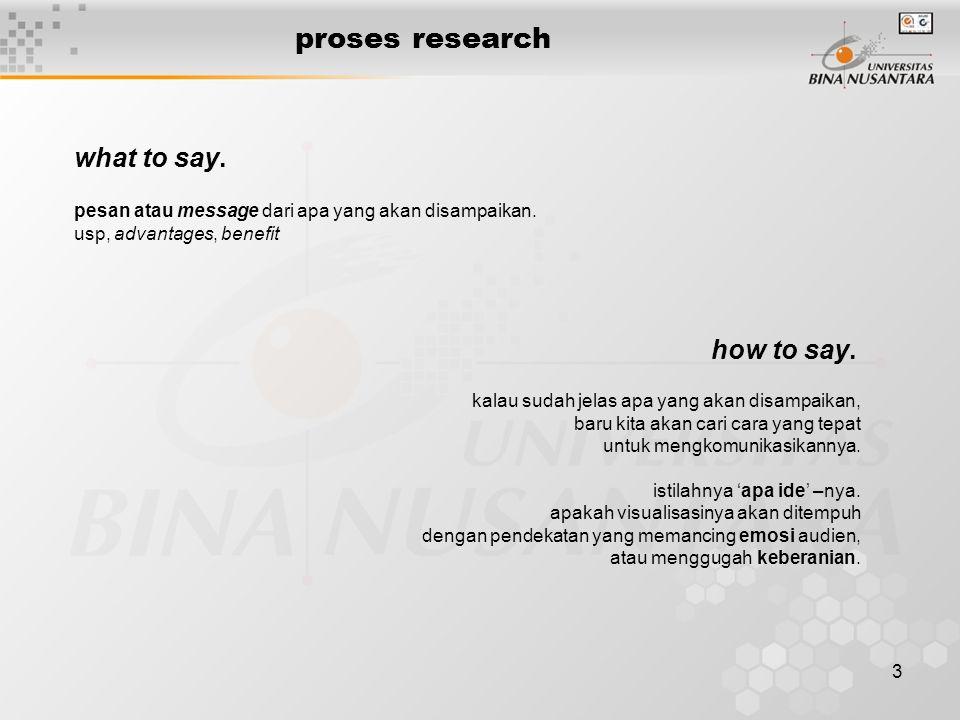 3 proses research what to say. pesan atau message dari apa yang akan disampaikan. usp, advantages, benefit how to say. kalau sudah jelas apa yang akan