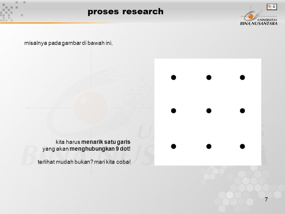 7 proses research misalnya pada gambar di bawah ini, kita harus menarik satu garis yang akan menghubungkan 9 dot! terlihat mudah bukan? mari kita coba