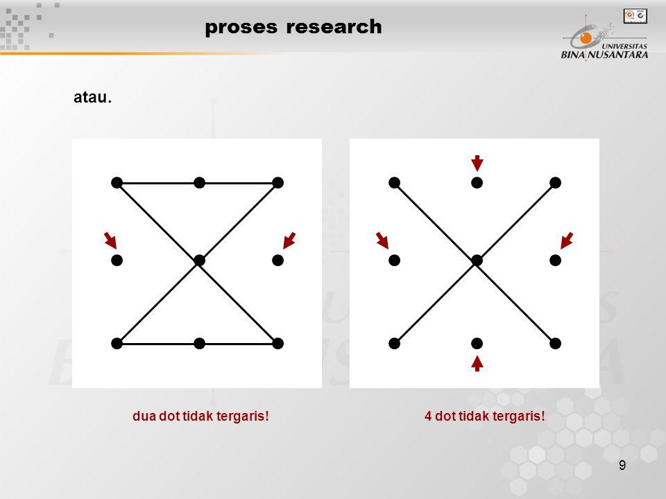9 proses research atau. 4 dot tidak tergaris!dua dot tidak tergaris!