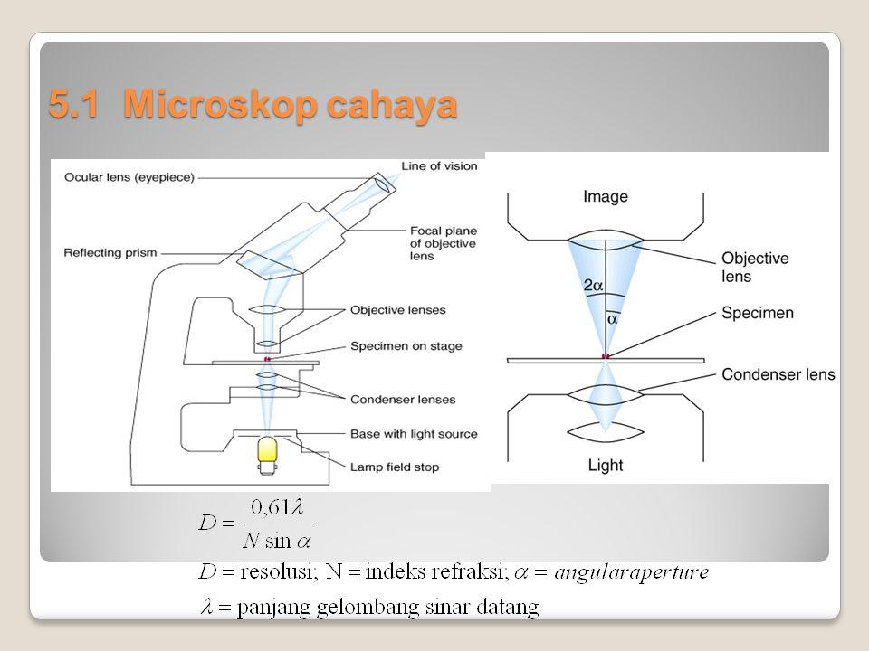 5.3.2 Faraksinasi sel dengan sentrifugasi differensial Copyright (c) by W.