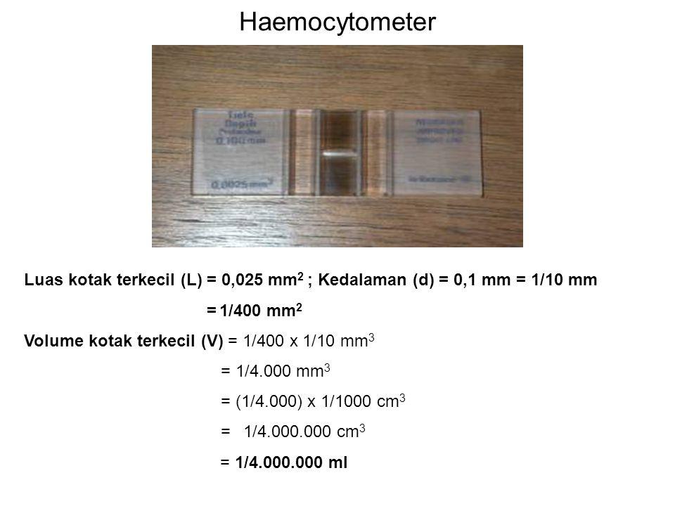 Haemocytometer Luas kotak terkecil (L) = 0,025 mm 2 ; Kedalaman (d) = 0,1 mm = 1/10 mm = 1/400 mm 2 Volume kotak terkecil (V) = 1/400 x 1/10 mm 3 = 1/