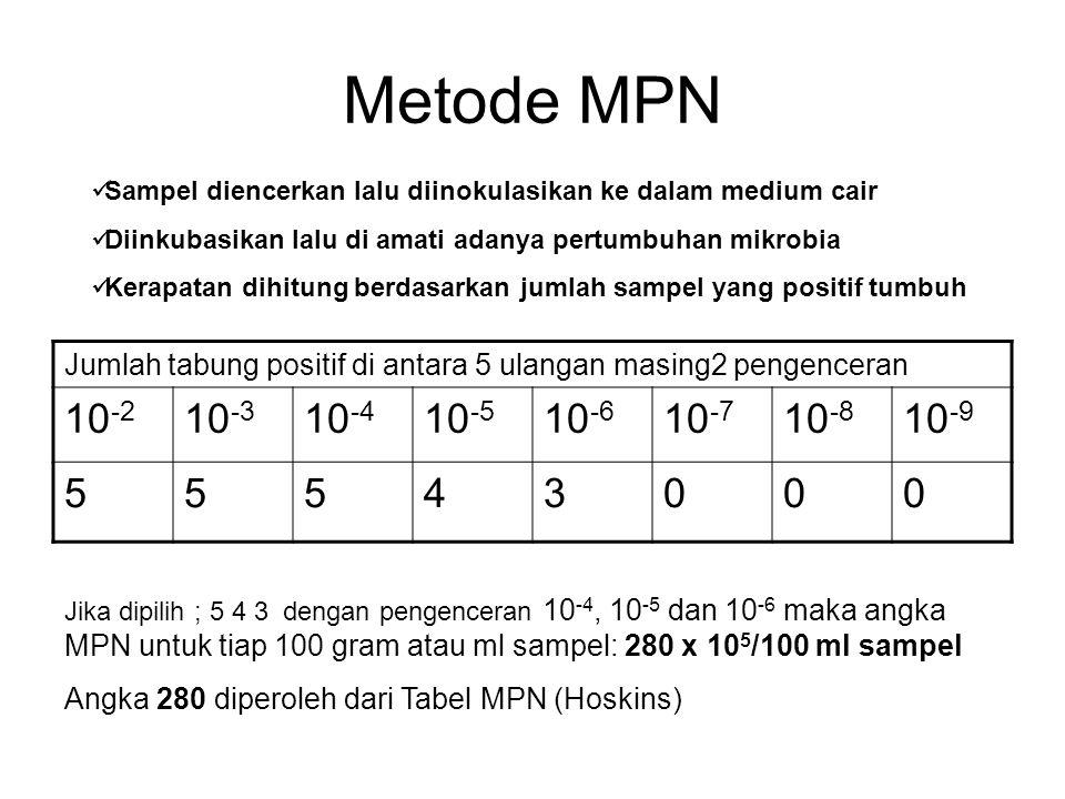 Metode MPN  Sampel diencerkan lalu diinokulasikan ke dalam medium cair  Diinkubasikan lalu di amati adanya pertumbuhan mikrobia  Kerapatan dihitung