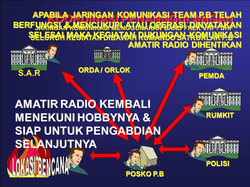POLISI ORDA / ORLOK S.A.R KOORDINASI PENANGGULANGAN RUMKIT PEMDA POSKO P.B JARINGAN KOMUNIKASI MENGGUNAKAN BAND FREK VHF / UHF SELURUH KEGIATAN DIBAWAH KOMANDO SATKORLAK P.B APABILA JARINGAN KOMUNIKASI TEAM P.B TELAH BERFUNGSI & MENCUKUPI ATAU OPERASI DINYATAKAN SELESAI MAKA KEGIATAN DUKUNGAN KOMUNIKASI AMATIR RADIO DIHENTIKAN