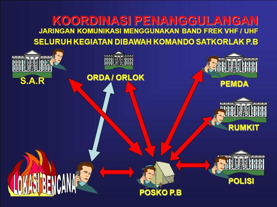 POLISI ORDA / ORLOK S.A.R KOORDINASI PENANGGULANGAN RUMKIT PEMDA POSKO P.B JARINGAN KOMUNIKASI MENGGUNAKAN BAND FREK VHF / UHF SELURUH KEGIATAN DIBAWAH KOMANDO SATKORLAK P.B