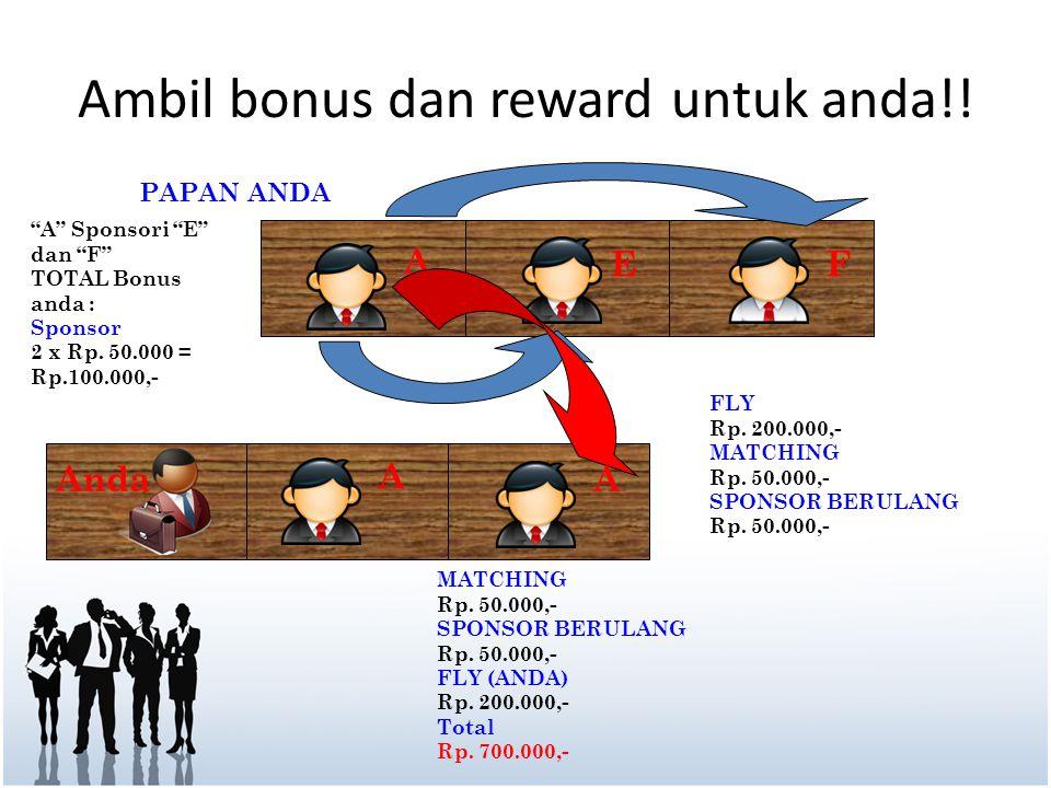 """Ambil bonus dan reward untuk anda!! """"A"""" Sponsori """"E"""" dan """"F"""" TOTAL Bonus anda : Sponsor 2 x Rp. 50.000 = Rp.100.000,- EF PAPAN ANDA Anda FLY Rp. 200.0"""