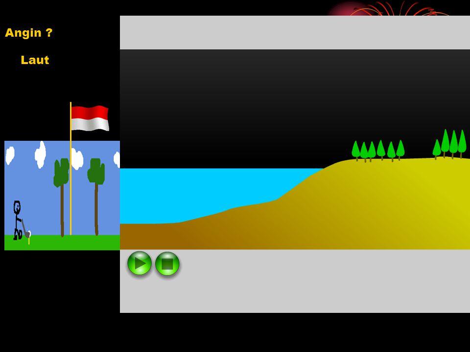 Angin Lokal Di samping angin musim, di Indonesia juga terdapat angin lokal (setempat) yaitu sebagai berikut: Angin…? Darat