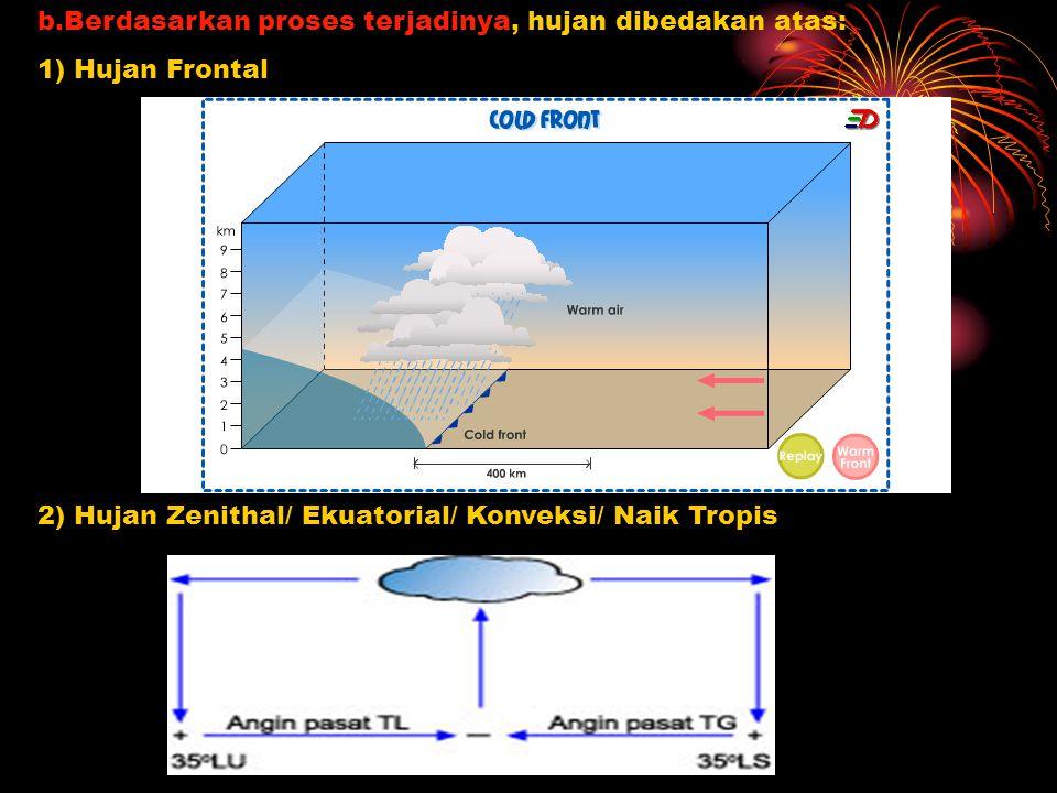 4. Curah Hujan Curah hujan yaitu jumlah air hujan yang turun pada suatu daerah dalam waktu tertentu. Alat untuk mengukur banyaknya curah hujan disebut