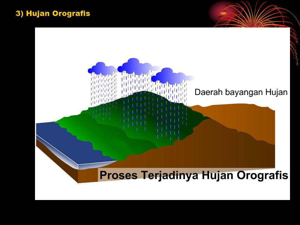 b.Berdasarkan proses terjadinya, hujan dibedakan atas: 1) Hujan Frontal 2) Hujan Zenithal/ Ekuatorial/ Konveksi/ Naik Tropis