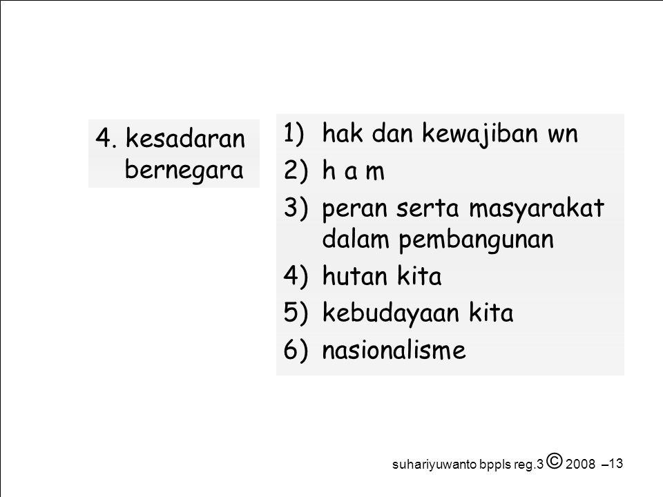 13 1)hak dan kewajiban wn 2)h a m 3)peran serta masyarakat dalam pembangunan 4)hutan kita 5)kebudayaan kita 6)nasionalisme 4.