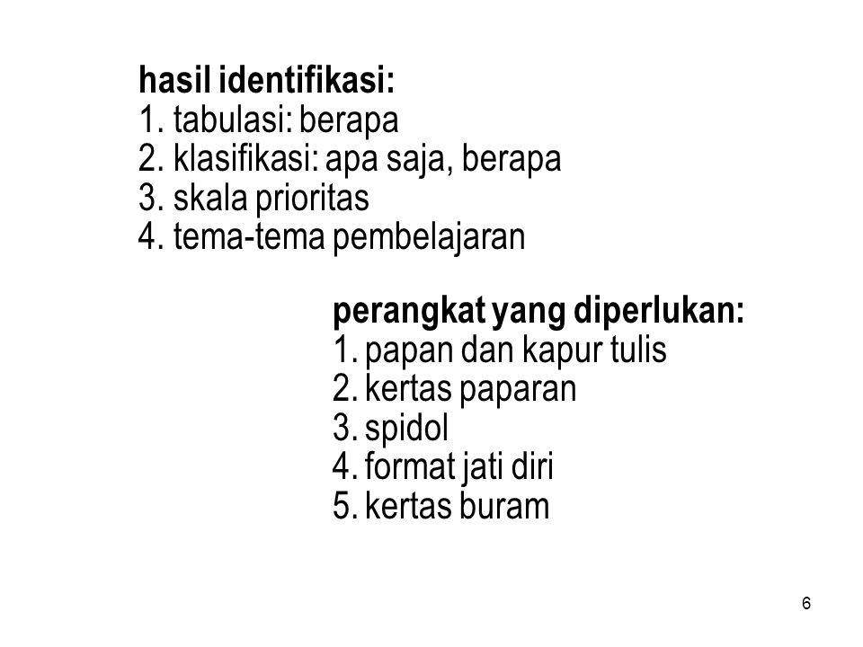 6 hasil identifikasi: 1. tabulasi: berapa 2. klasifikasi: apa saja, berapa 3.