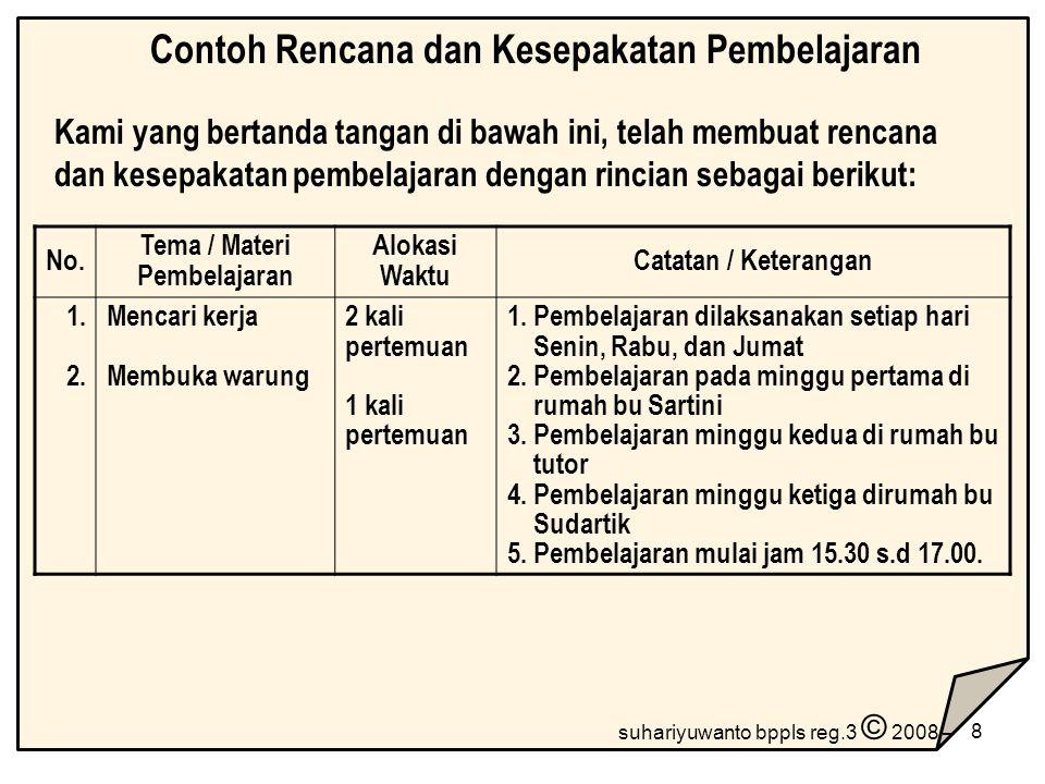 8 No. Tema / Materi Pembelajaran Alokasi Waktu Catatan / Keterangan 1.2.1.2.