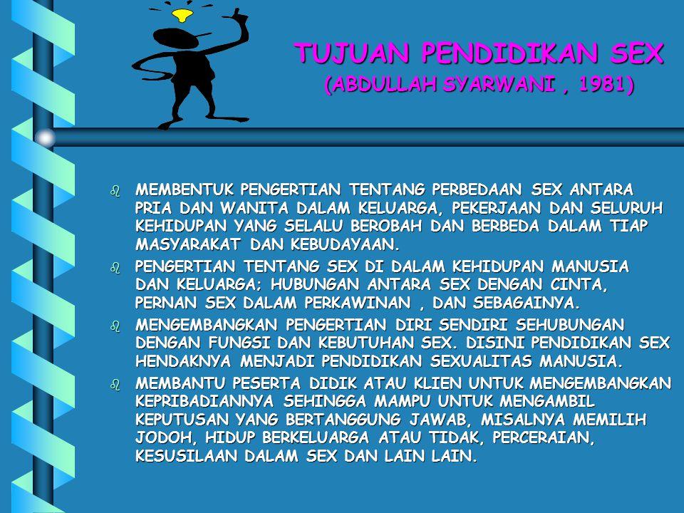 PATOKAN PENDIDIKAN SEX ADA TIGA PATOKAN PENDIDIKAN SEX YANG COCOK BAGI ANAK-ANAK DAN REMAJA DI INDONESIA (DADANG HAWARI,1993). 1. MEMBERIKAN PENGETAHU