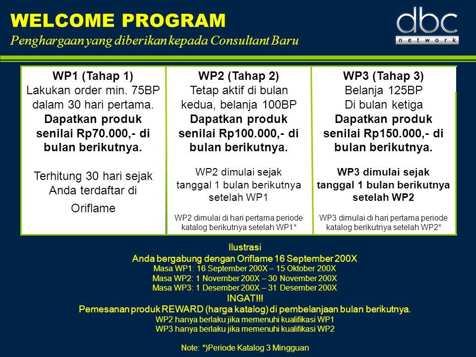 WELCOME PROGRAM Penghargaan yang diberikan kepada Consultant Baru WP3 (Tahap 3) Belanja 125BP Di bulan ketiga Dapatkan produk senilai Rp150.000,- di b