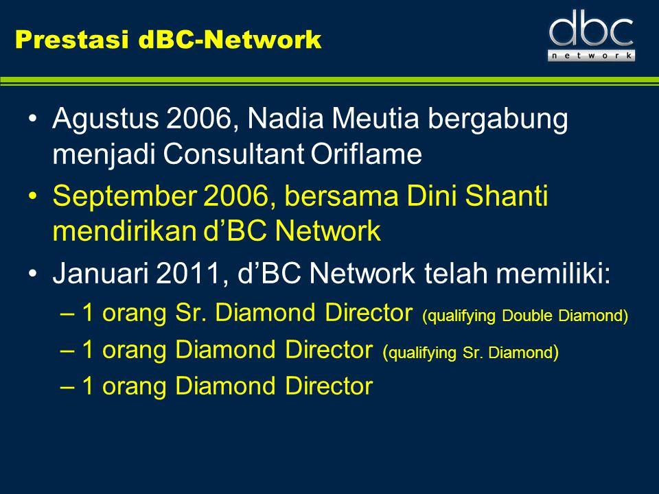 Prestasi dBC-Network •Agustus 2006, Nadia Meutia bergabung menjadi Consultant Oriflame •September 2006, bersama Dini Shanti mendirikan d'BC Network •J