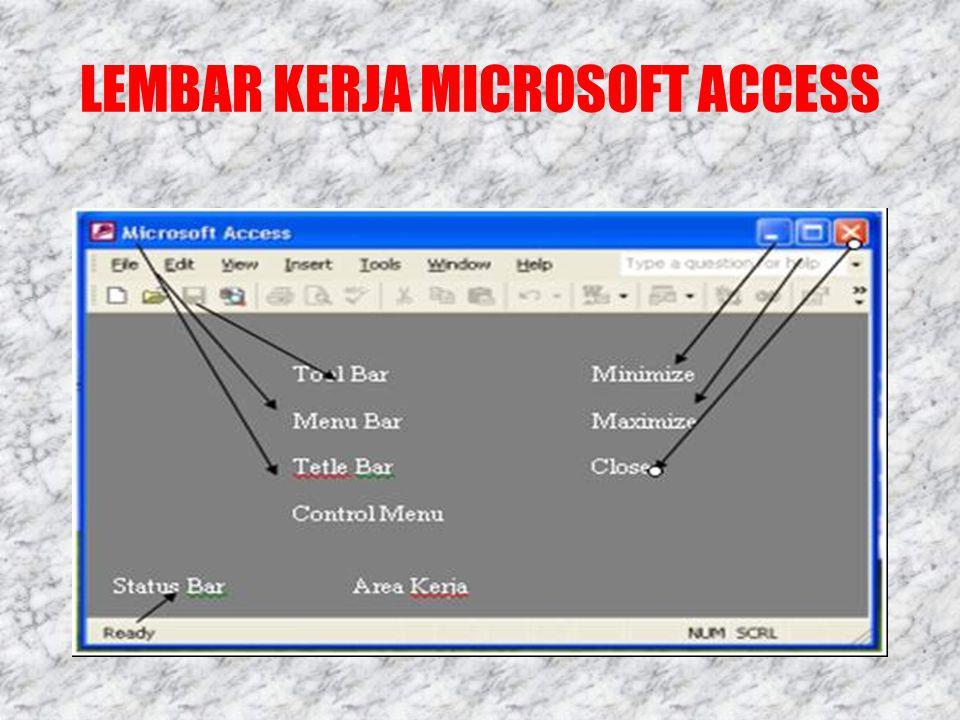 MEMULAI PROGRAM MICROSOFT ACCESS Pilih tombol Start -> Program -> Microsoft Acces