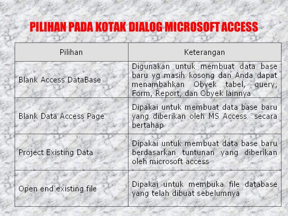 MEMBUAT DATA BASE BARU PADA MICROSOFT ACCESS Pilih menu file, new, lalu pilih Blank Access Database atau Access database Wizards