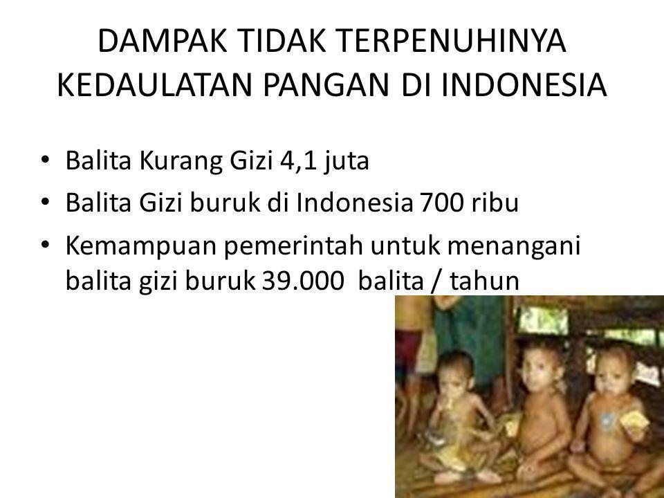 DAMPAK TIDAK TERPENUHINYA KEDAULATAN PANGAN DI INDONESIA • Balita Kurang Gizi 4,1 juta • Balita Gizi buruk di Indonesia 700 ribu • Kemampuan pemerintah untuk menangani balita gizi buruk 39.000 balita / tahun