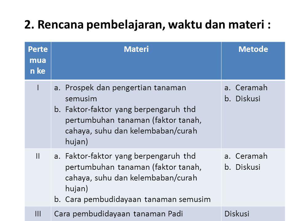 2. Rencana pembelajaran, waktu dan materi : Perte mua n ke MateriMetode Ia.Prospek dan pengertian tanaman semusim b.Faktor-faktor yang berpengaruh thd