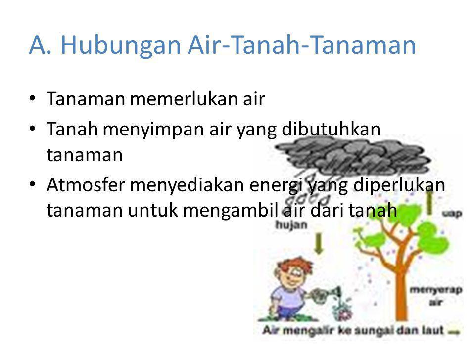 A. Hubungan Air-Tanah-Tanaman • Tanaman memerlukan air • Tanah menyimpan air yang dibutuhkan tanaman • Atmosfer menyediakan energi yang diperlukan tan