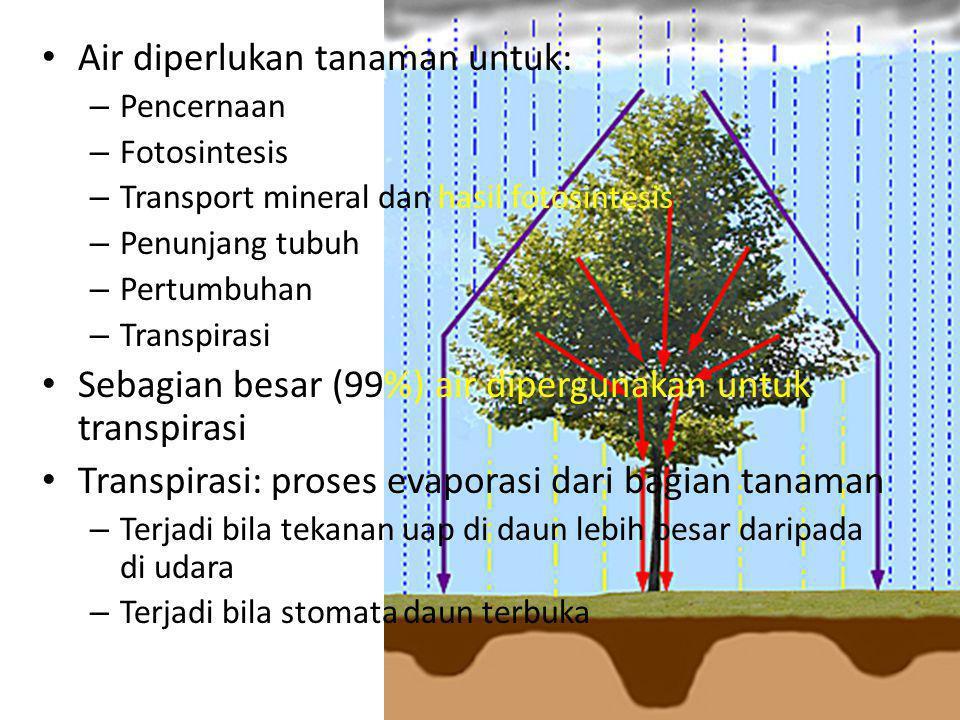 • Air diperlukan tanaman untuk: – Pencernaan – Fotosintesis – Transport mineral dan hasil fotosintesis – Penunjang tubuh – Pertumbuhan – Transpirasi • Sebagian besar (99%) air dipergunakan untuk transpirasi • Transpirasi: proses evaporasi dari bagian tanaman – Terjadi bila tekanan uap di daun lebih besar daripada di udara – Terjadi bila stomata daun terbuka