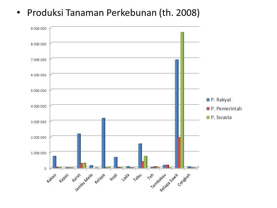 • Produksi Tanaman Perkebunan (th. 2008)
