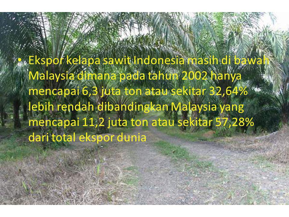 • Ekspor kelapa sawit Indonesia masih di bawah Malaysia dimana pada tahun 2002 hanya mencapai 6,3 juta ton atau sekitar 32,64% lebih rendah dibandingkan Malaysia yang mencapai 11,2 juta ton atau sekitar 57,28% dari total ekspor dunia