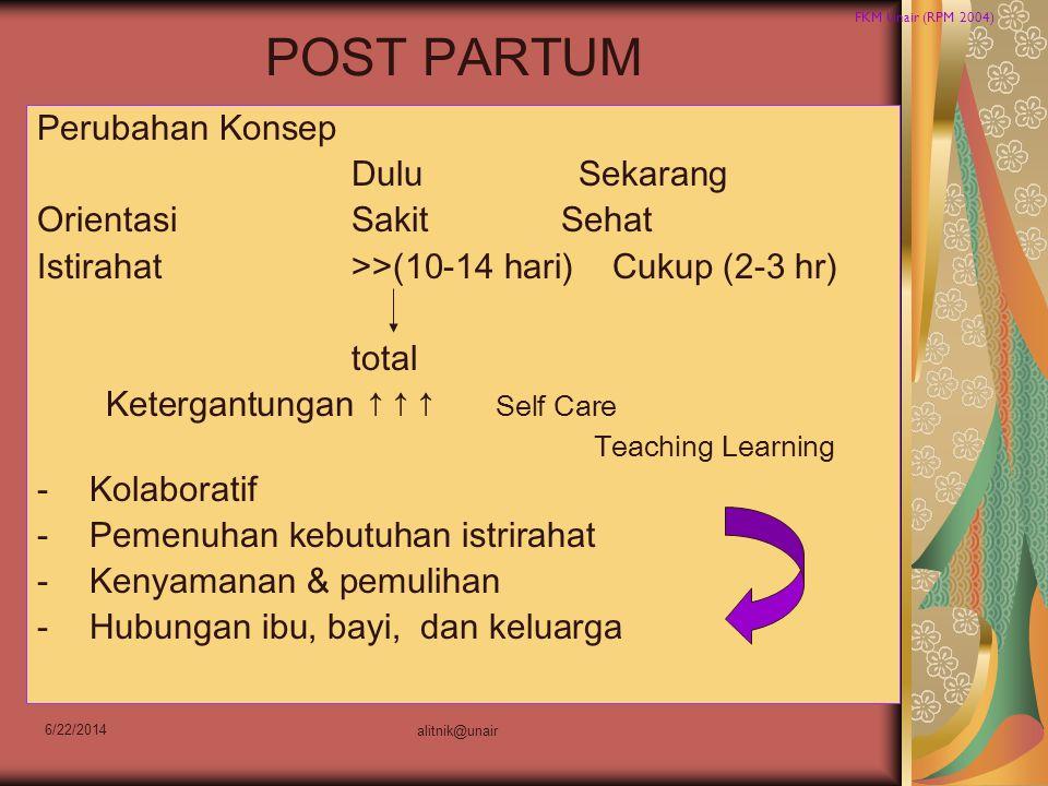 FKM Unair (RPM 2004) POST PARTUM Perubahan Konsep Dulu Sekarang Orientasi Sakit Sehat Istirahat >>(10-14 hari) Cukup (2-3 hr) total Ketergantungan ↑↑↑