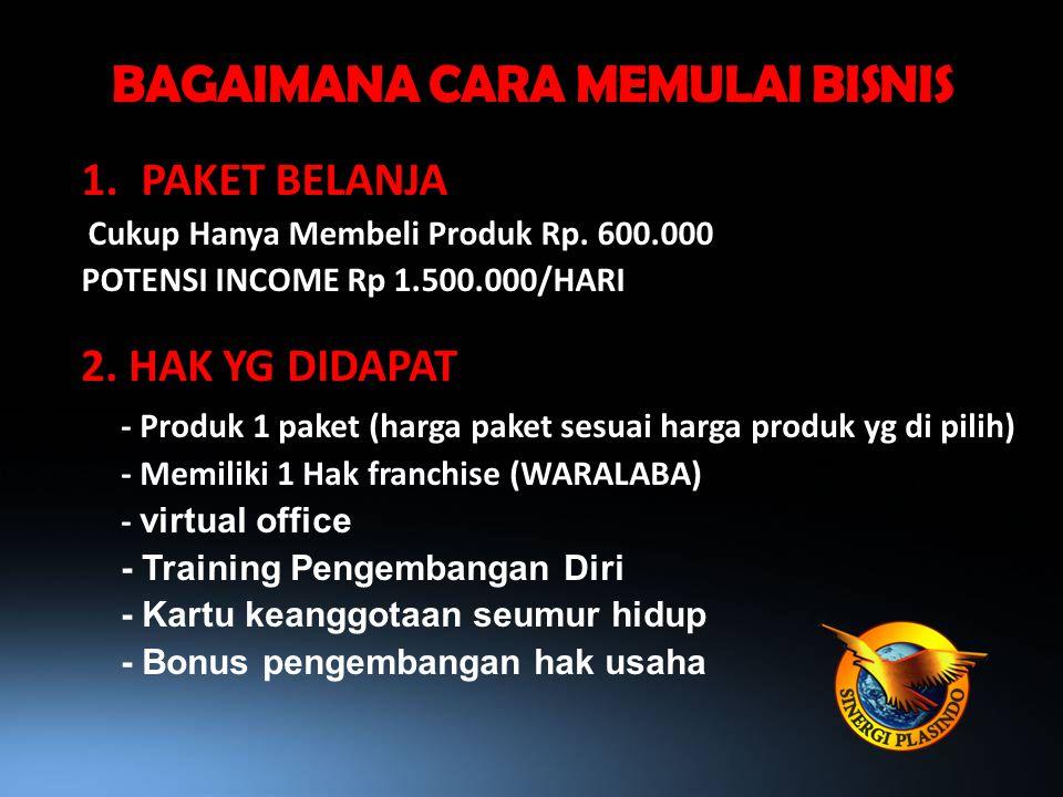 BAGAIMANA CARA MEMULAI BISNIS 1.PAKET BELANJA Cukup Hanya Membeli Produk Rp. 600.000 POTENSI INCOME Rp 1.500.000/HARI 2. HAK YG DIDAPAT - Produk 1 pak