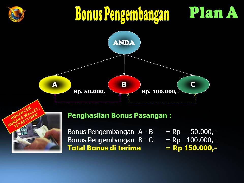 BUKAN CEK, BUKAN E-WALLET, TETAPI TUNAI Penghasilan Bonus Pasangan : Bonus Pengembangan A - B= Rp 50.000,- Bonus Pengembangan B - C= Rp 100.000,- Tota