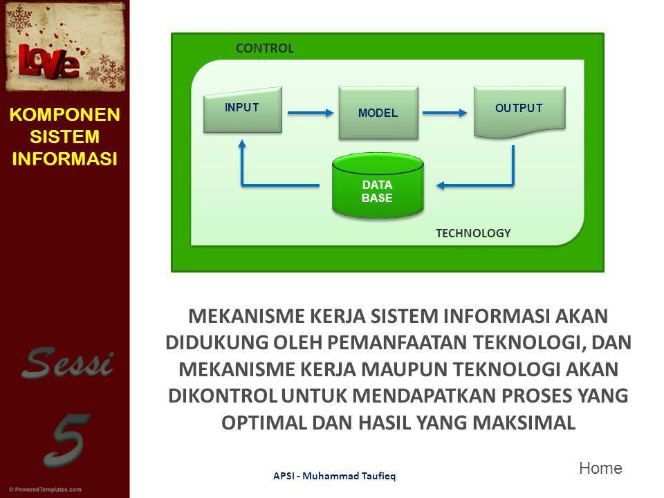 KOMPONEN SISTEM INFORMASI Home APSI - Muhammad Taufieq MODEL DATA BASE DATA BASE INPUT OUTPUT CONTROL TECHNOLOGY MEKANISME KERJA SISTEM INFORMASI AKAN DIDUKUNG OLEH PEMANFAATAN TEKNOLOGI, DAN MEKANISME KERJA MAUPUN TEKNOLOGI AKAN DIKONTROL UNTUK MENDAPATKAN PROSES YANG OPTIMAL DAN HASIL YANG MAKSIMAL