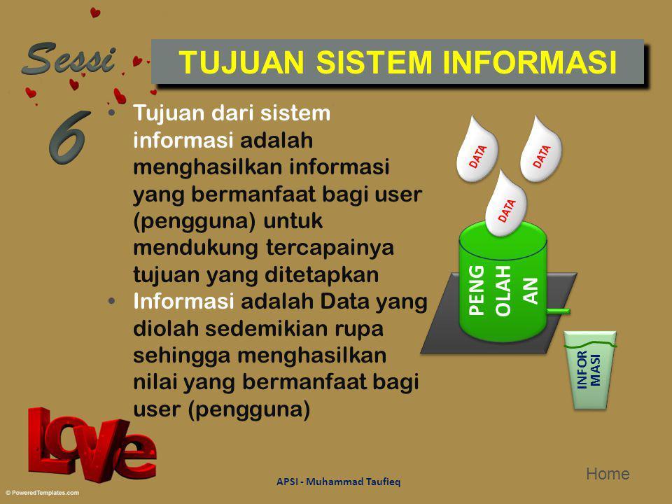 •Tujuan dari sistem informasi adalah menghasilkan informasi yang bermanfaat bagi user (pengguna) untuk mendukung tercapainya tujuan yang ditetapkan •Informasi adalah Data yang diolah sedemikian rupa sehingga menghasilkan nilai yang bermanfaat bagi user (pengguna) TUJUAN SISTEM INFORMASI INFOR MASI INFOR MASI PENG OLAH AN DATA APSI - Muhammad Taufieq Home