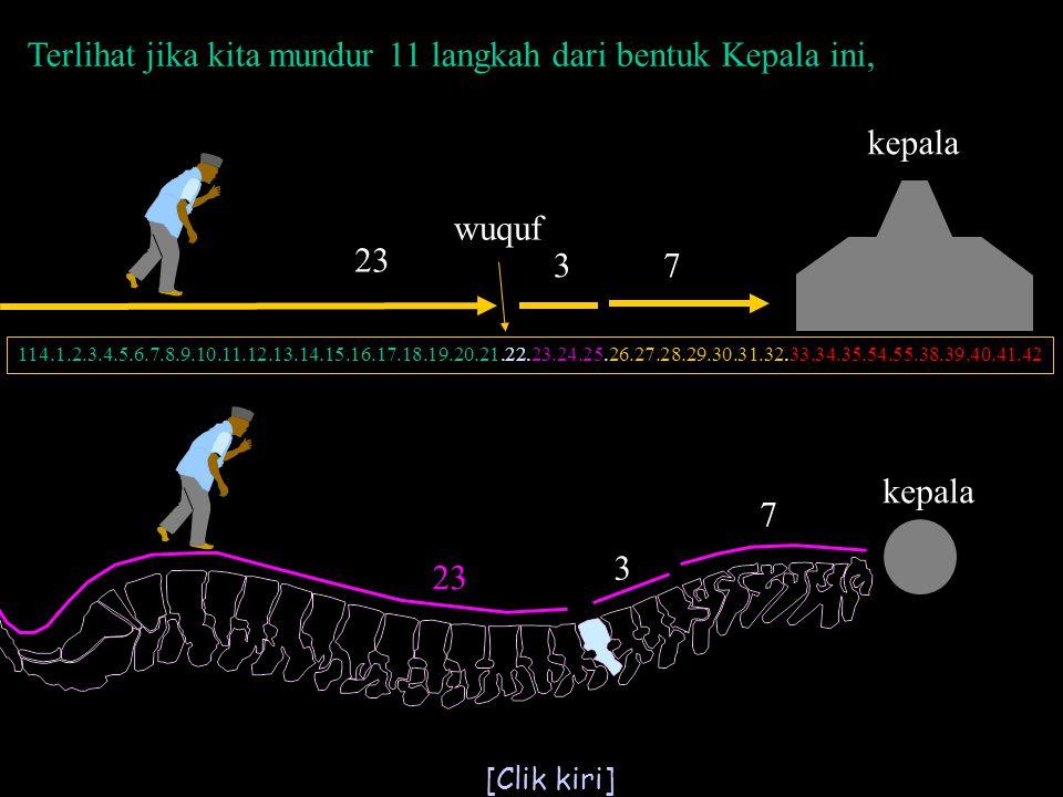 9 23 3 7 WUQUF 9 DZULHIJJAH pada waktu Zhuhhur 3 jumrah 7 tawaf kepala Ka'bah arafah mina Terlihat: Berhitung mundur 11 langkah dari kepala Kita tiba di tempat berhenti (WUQUF).