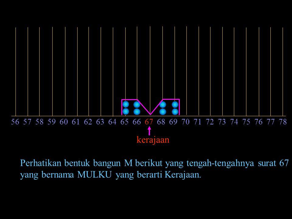 Jika Surat-Surat Al-Quran kita susun dalam suatu lingkaran, sehingga Surat terakhir (114) kembali bersambung dengan surat pertama (1), Maka pada bilan