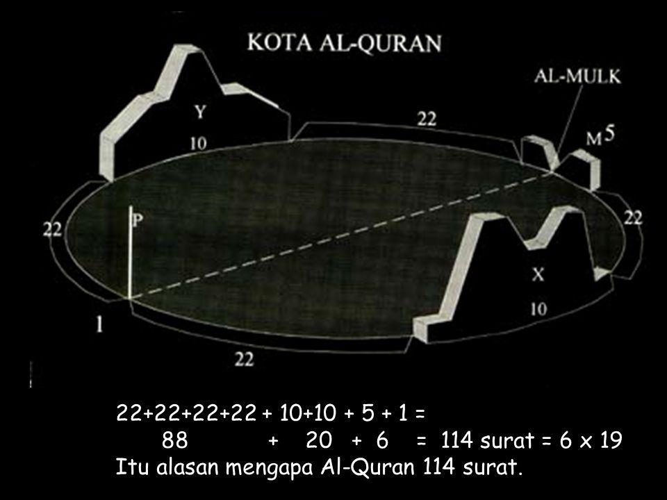 Perhatikan bentuk bangun M berikut yang tengah-tengahnya surat 67 yang bernama MULKU yang berarti Kerajaan.
