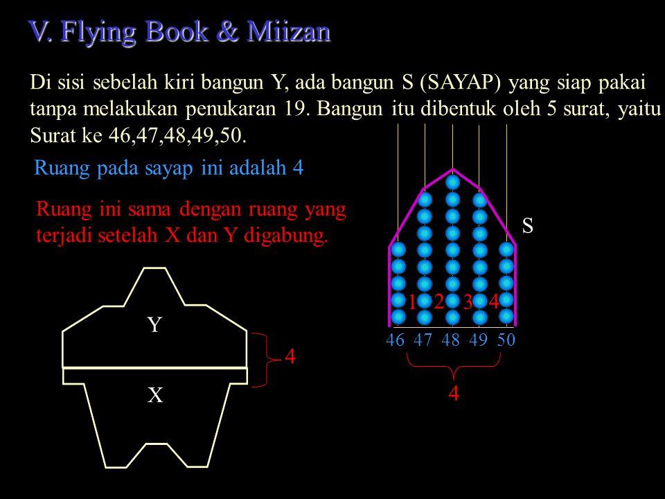 Dalam Shuurahh apa yang Dia kehendaki, Dia bentuk kamu (Al-Quran, surat Infithar (terbelah) ke 82 ayat 8) Jadi dengan Matematika Islam, kita bisa mengungkap suatu kata yang selama ini tidak diketahui Proses ini satu proses yang demikian panjang.