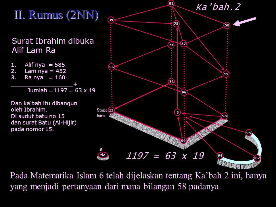 I. AL-KURSI Seperti kata tangga yang mempunyai kamus di dalam Al-Quran, maka kata Kursi juga demikian. Kamus kata kursi itu disebut pada ayat berikut: