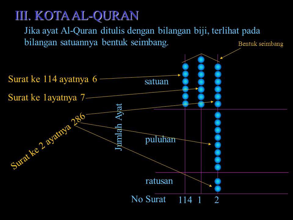 9 23 3 7 Pada manasik haji kita menuju Arafah dan berhenti (Wuquf) di sana pada waktu Zhuhhur pada tanggal 9 Dzul Hijjah. WUQUF 9 DZULHIJJAH pada wakt