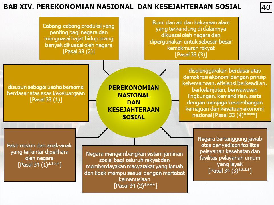 PENDIDIKAN DAN KEBUDAYAAN Negara memprioritaskan anggaran pendidikan sekurang-kurangnya 20% dari APBN dan APBD untuk memenuhi kebutuhan penyelenggaraan pendidikan nasional [Pasal 31 (4)****] Negara menghormati dan memelihara bahasa daerah sebagai kekayaan budaya nasional [Pasal 32 (2)****] Pemerintah memajukan ilmu pengetahuan dan teknologi dengan menjunjung tinggi nilai-nilai agama dan persatuan bangsa untuk kemajuan peradaban serta kesejahteraan umat manusia [Pasal 31 (5)****] Pemerintah mengusahakan dan menyelenggarakan satu sistem pendidikan nasional, yang meningkatkan keimanan dan ketakwaan serta akhlak mulia dalam rangka mencerdaskan kehidupan bangsa, yang diatur dengan undang-undang [Pasal 31 (3)****] Negara memajukan kebudayaan nasional Indonesia di tengah peradaban dunia dengan menjamin kebebasan masyarakat dalam memelihara dan mengembangkan nilai-nilai budayanya [Pasal 32 (1)****] Setiap warga negara berhak mendapatkan pendidikan [Pasal 31 (1)****] Setiap warga negara wajib mengikuti pendidikan dasar dan pemerintah wajib membiayainya [Pasal 31 (2)****] BAB XIII.