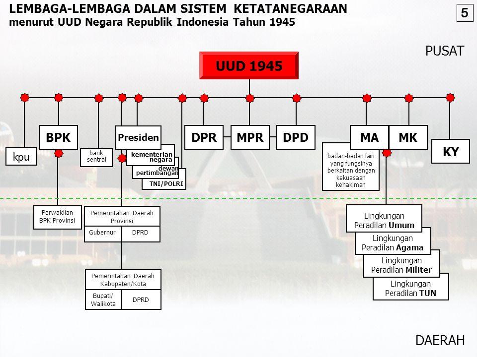 Pasal I Majelis Permusyawaratan Rakyat ditugasi untuk melakukan peninjauan terhadap materi dan status hukum Ketetapan Majelis Permusyawaratan Rakyat Sementara dan Ketetapan Majelis Permusyawaratan Rakyat untuk diambil putusan pada Sidang Majelis Permusyawaratan Rakyat tahun 2003 ****) Pasal II Dengan ditetapkannya perubahan Undang-Undang Dasar ini, Undang-Undang Dasar Negara Republik Indonesia Tahun 1945 terdiri atas Pembukaan dan pasal-pasal ****) ATURAN TAMBAHAN 45